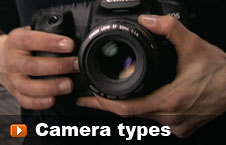 Watch camera types video