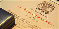 Certificate of naturalisation