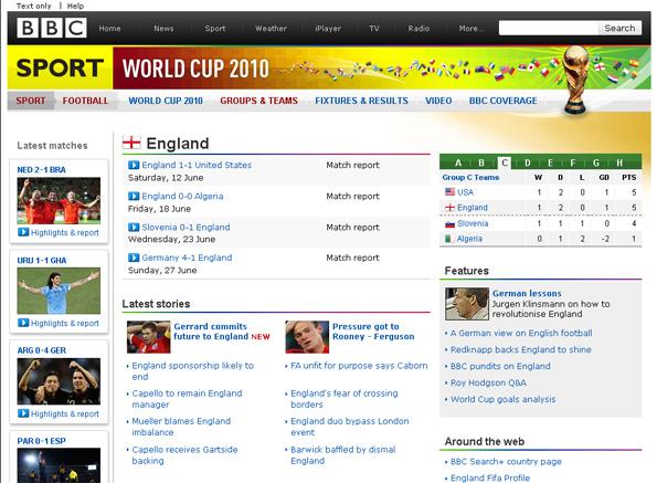 BBC - BBC Internet Blog: BBC World Cup 2010 dynamic semantic publishing
