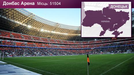 Польща україна стадіони на євро 2012