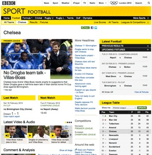 Screenshot of Chelsea FC aggregation page