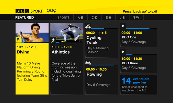 App user interface showing an A-Z index in a strip across the top and a selection of sporting events, with stills - such as Tom Daley diving, Athletics, Cycling, and Rowing.
