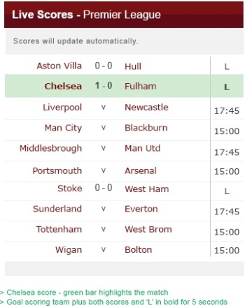 bbc sport live scores