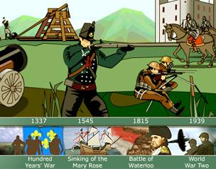 evolution of war definition