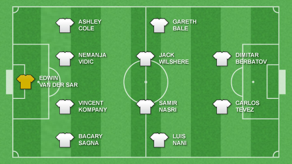 Scott Parker made it as one of the nominees for player of the year but did not make team of the year