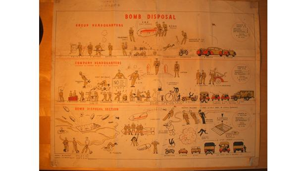 Bomb Disposal Poster from 1942