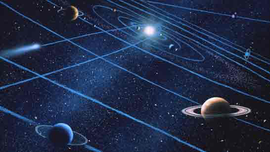 orbits of planets moons and comets - photo #20