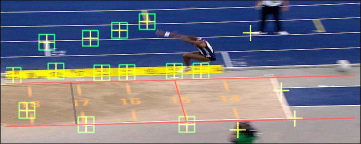 The tracking and calibration process in action on a triple jump. The red lines have been drawn on areas of the image where the real world position is known. The yellow crosses mark areas of texture than can be tracked from frame to frame to determine camera movement.