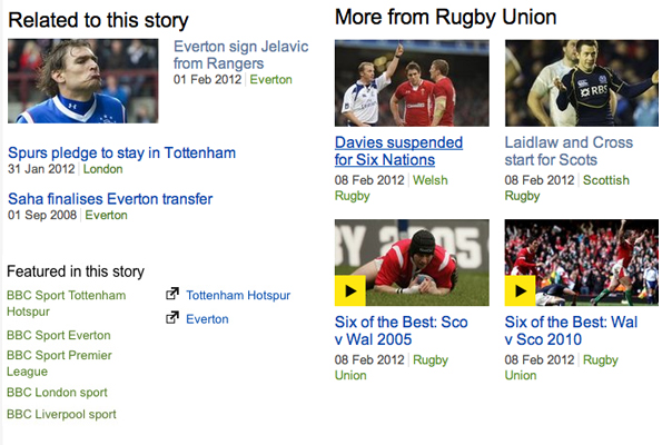 Screengrab of related links for a rugby union page