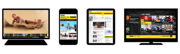 Mockups of Olympic pages on four platforms