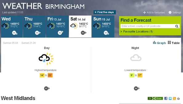 BBC - BBC Internet Blog: Further Ahead: Ten Day Forecasts on BBC Weather