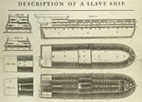 A poster of the 'Brookes' slave ship showing how enslaved people were transported in dreadful conditions