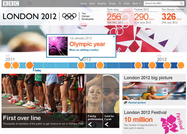 BBC Olympics website