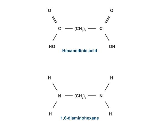 Polymers Nylon 15