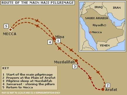Pictorial map of the hajj route