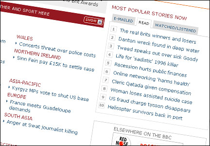Screengrab of the most read stories on BBC News website