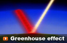 Watch 'Greenhouse effect' video
