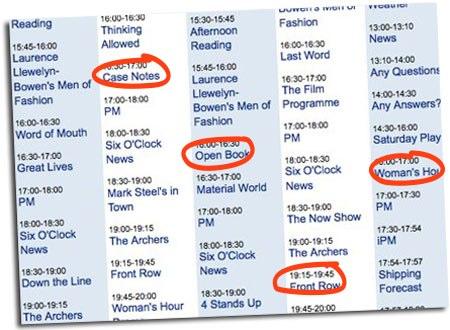 BBC - Radio 4 and 4 Extra Blog: Scheduling Radio 4