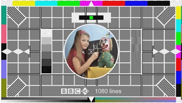 SbyS Test Card as seen on a 3D TV - with or without glasses!