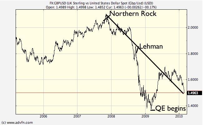 Bbc Newsnight Paul Mason Sterling Panic Cage Fight Markets Vs