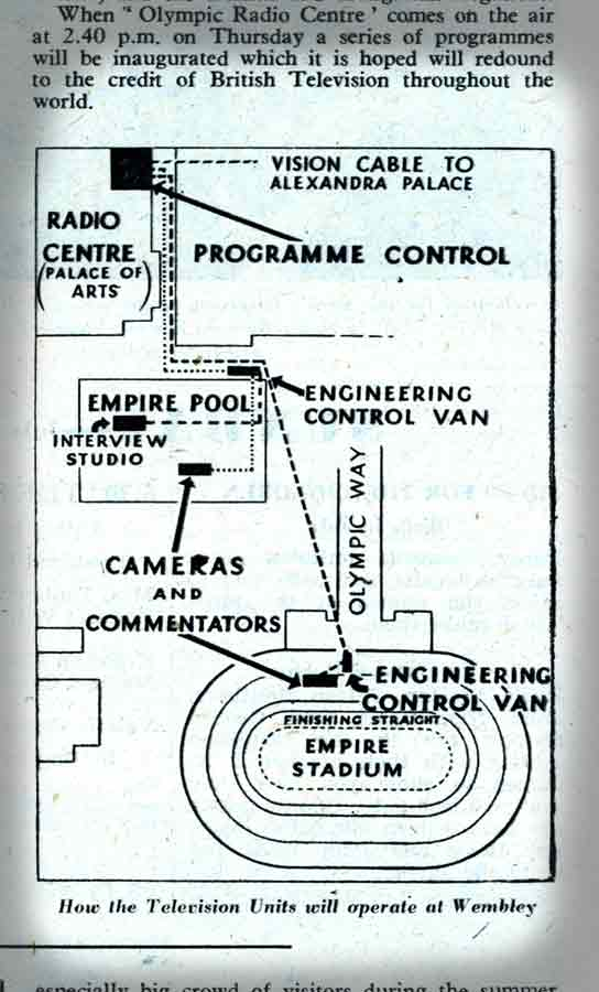 A zoom in on the final part of a Radio Times article about Televising the Olympic Games.