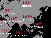 Một đoạn bản đồ tự do báo chí của Reporters Sans Frontieres